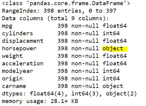 df info output