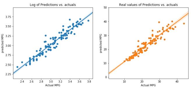 backward elimination in machine learning