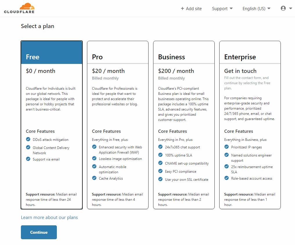 select price plan to setup cloudflare CDN