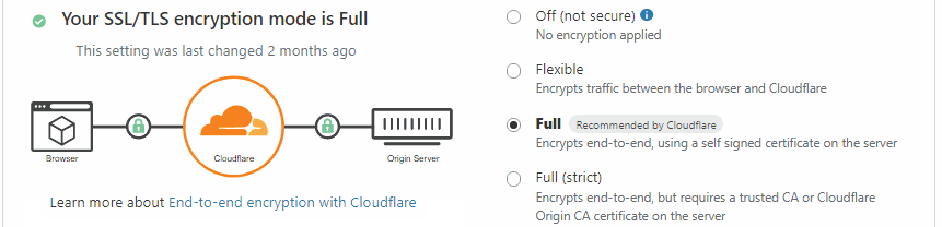cloudflare SSL Full Flexible