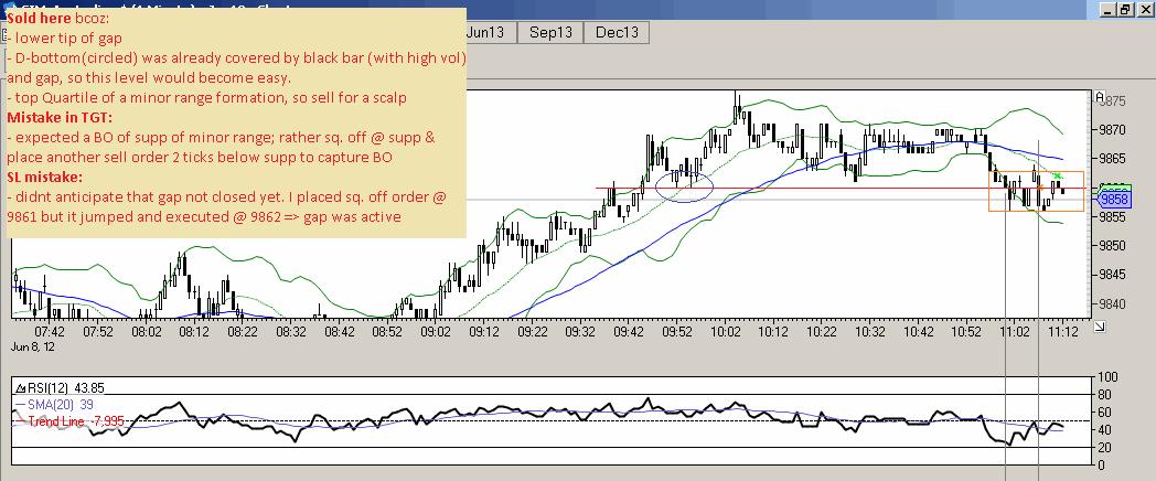 learning ETF trading